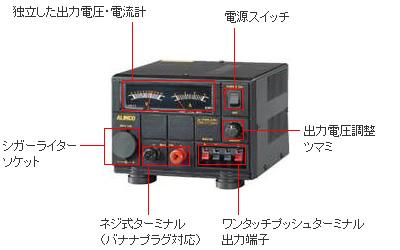 DM-310MV又はDM-320MVの各部の名称